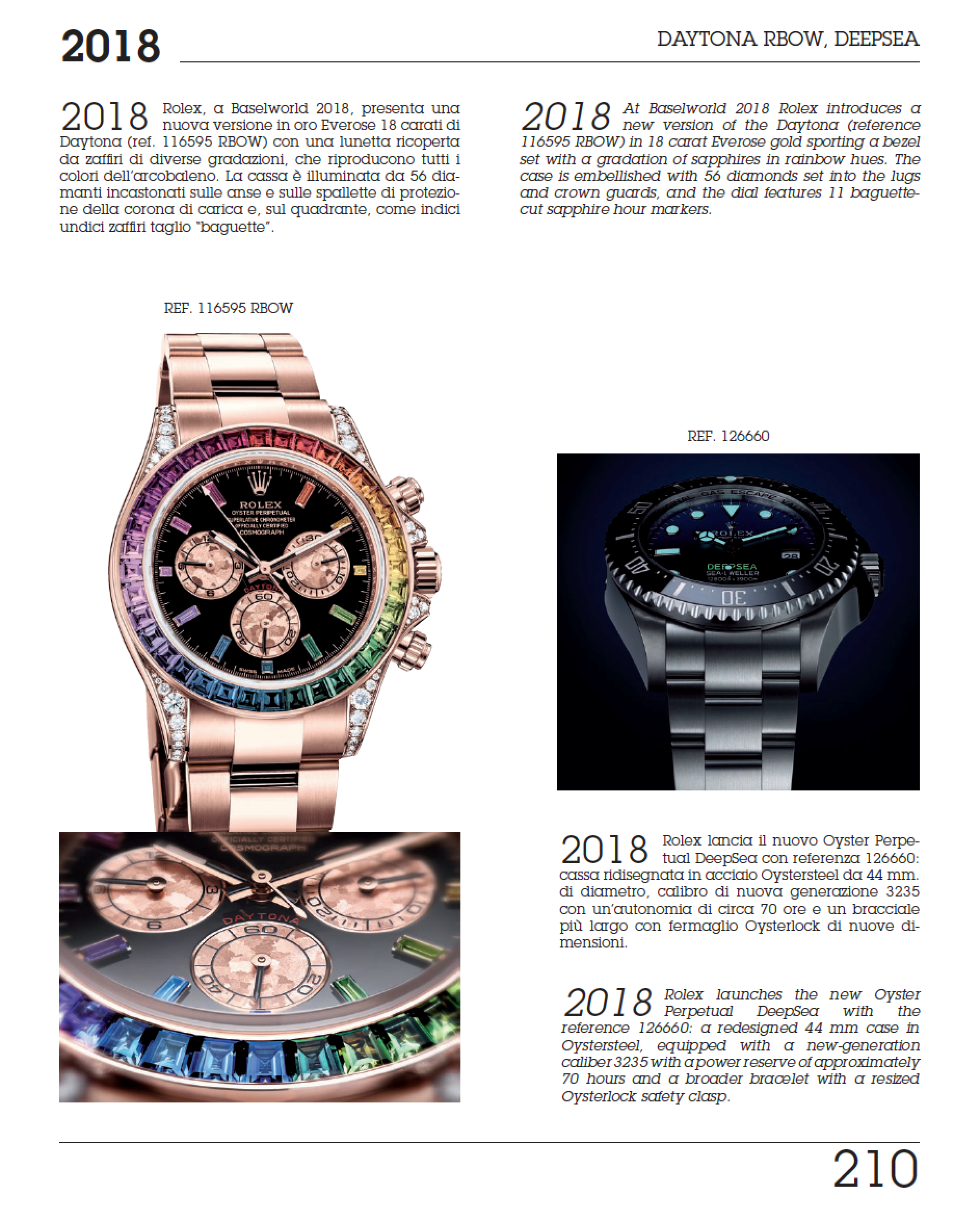 ROLEX ENCYCLOPEDIA